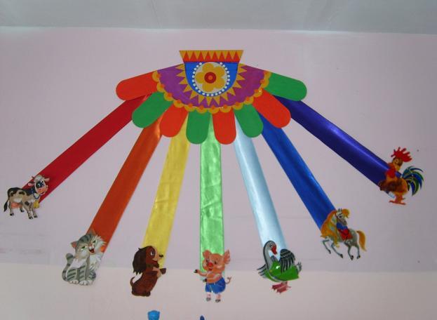 Оформление уголка по сенсорике в детском саду своими руками